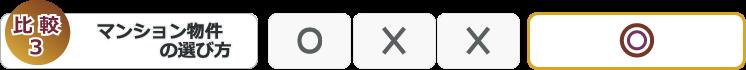 FPサービス比較表3マンション物件の選び方